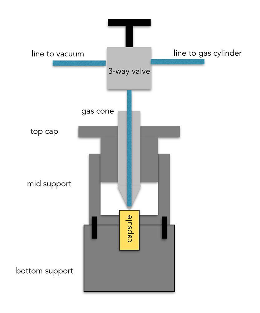 Gas Loading Device - Gas Device Diagram