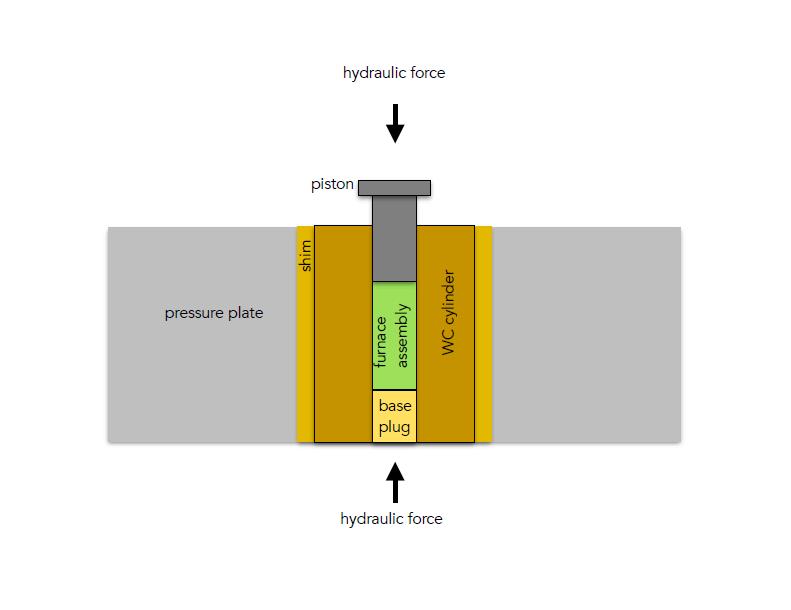 quick press diagram